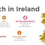 The future of MedTech in Ireland